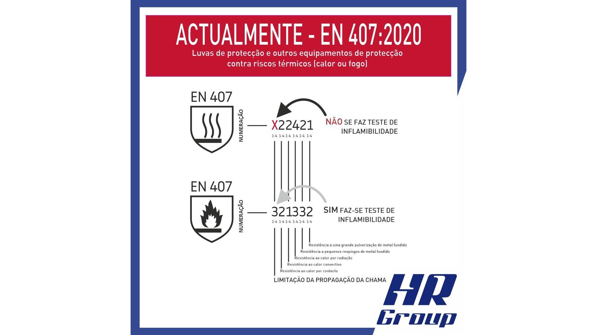 Revisão à Norma EN 407 – Riscos Térmicos